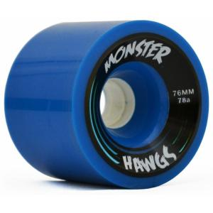 Monster Hawgs Wheels